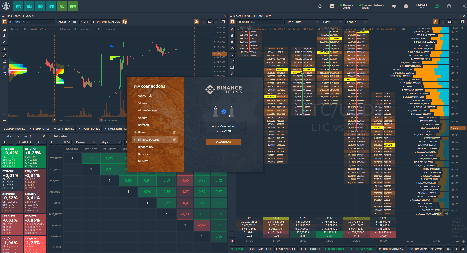 All Elements About Binance Scanner